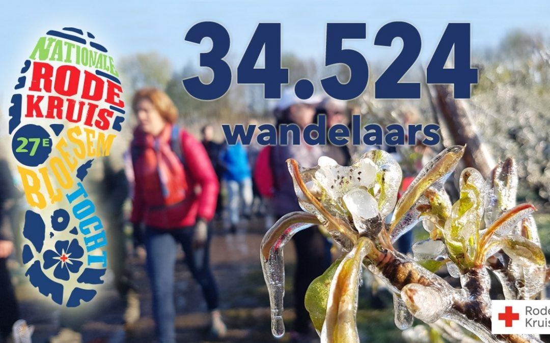 Nieuw record: 34.524 deelnemers aan 27e Rode Kruis Bloesemtocht!